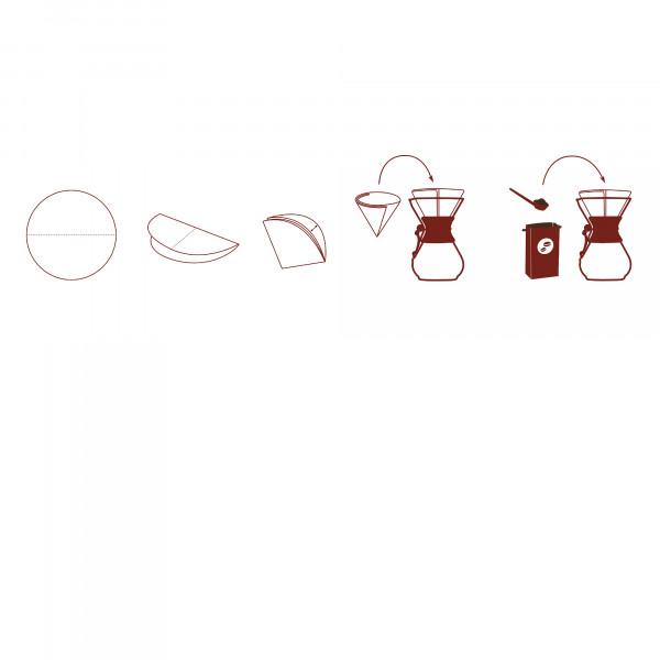 Chemex-Filter für 6, 8 und 10 Tassen-Karaffe - ungefaltet